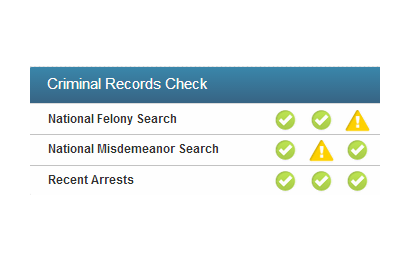 criminal background record check for bad actors